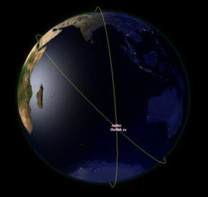 ESA - Traiettorie della congiunzione prevista fra i satelliti Aeolus e Starlink 44